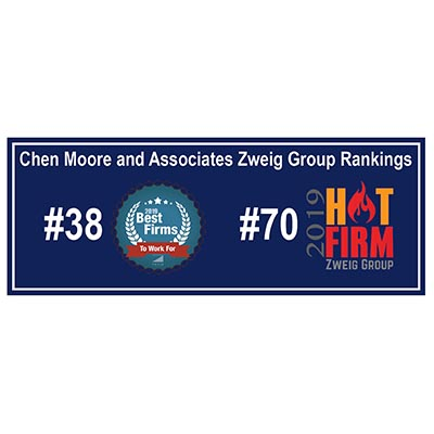 CMA Ranks in Zweig Group Best Firms and Hot Firms List